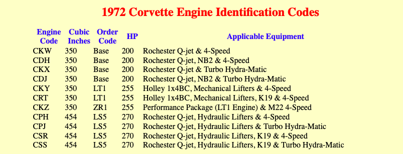 LT-1 1971 - NCRS (2014) - Page 2 Captur18