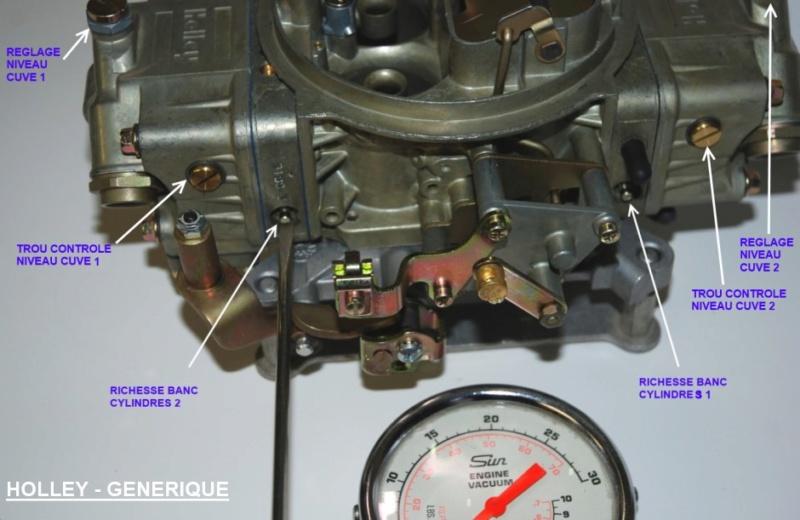 Grosse fuite d'huile par les reniflards > filtre à air  - Page 5 Holley11