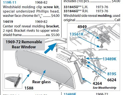 Changement vitre de lunette arrière Rw10