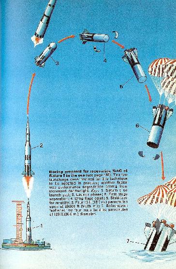 """Sea Dragon ou le lanceur """"maximal"""" 1962, que serait-il en 2020 ? S-ic_w10"""