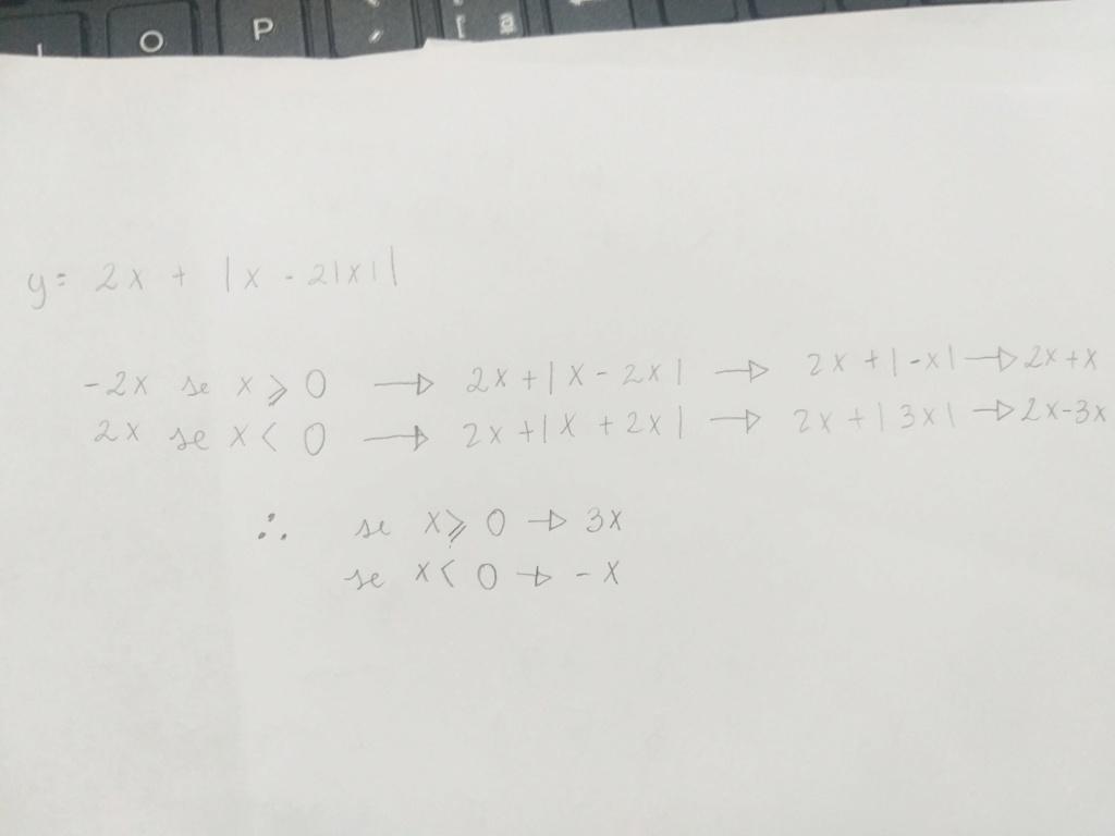 Função modular-FME 20190910