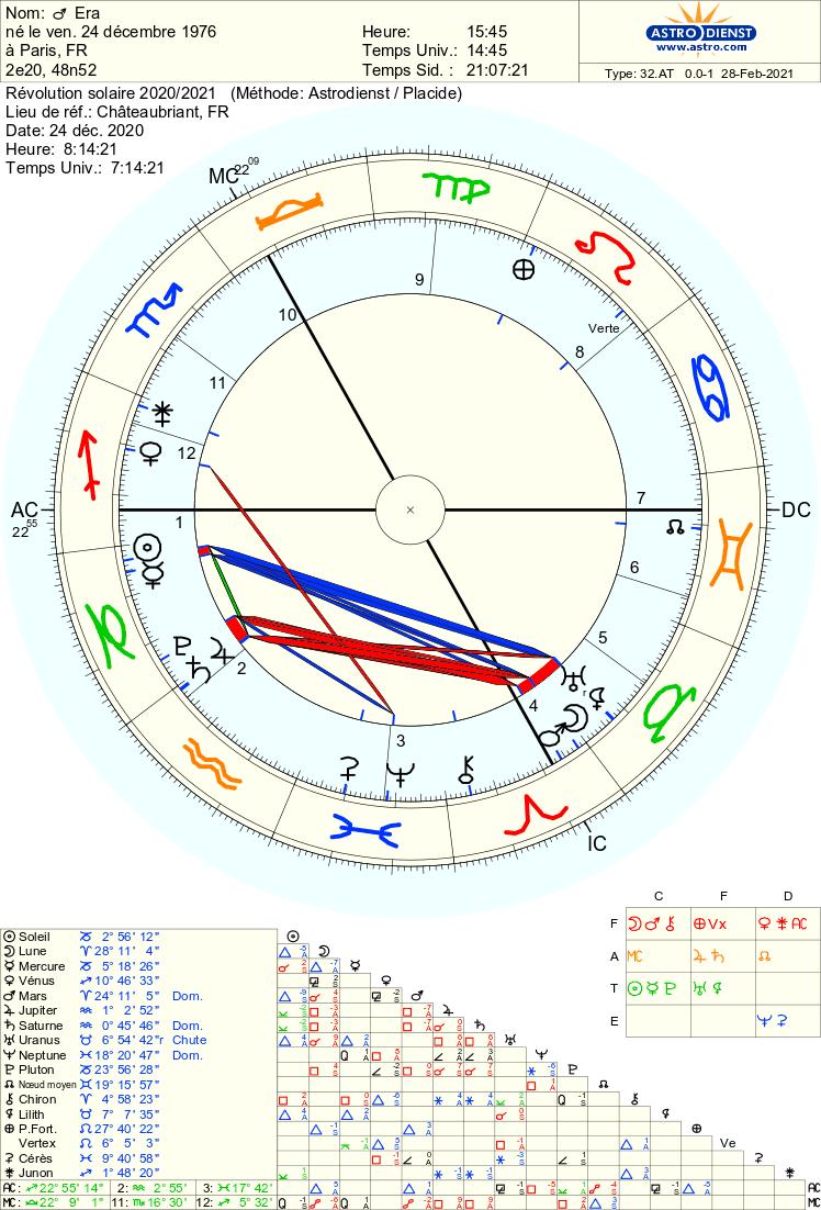 Asc rev solaire oppose à  asc natal? 6a7c1110