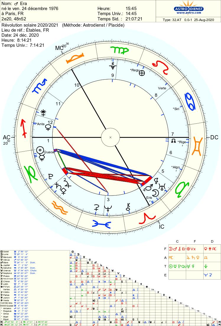 Asc rev solaire oppose à  asc natal? 9bcca010