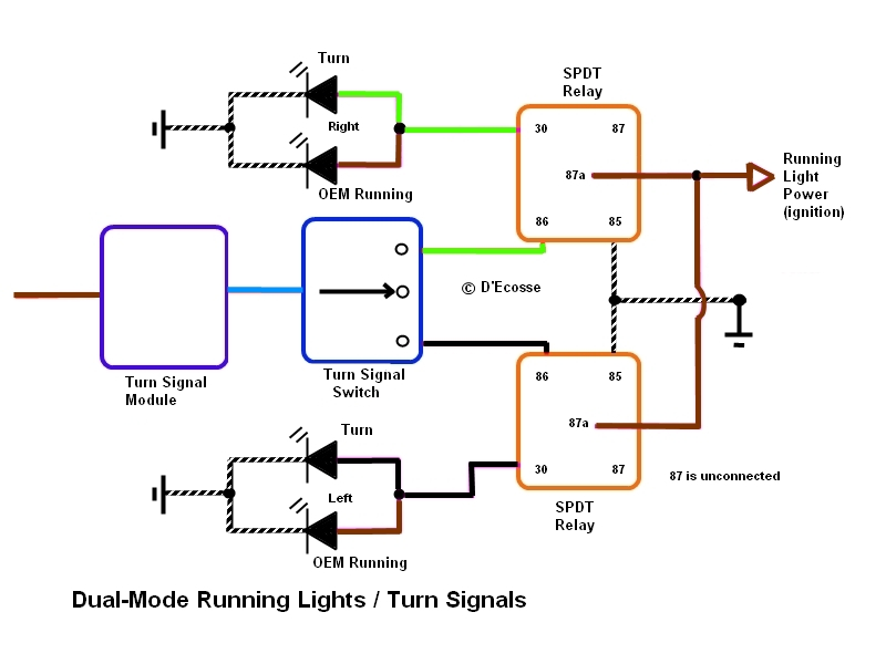 Diagram turnsignal/lights Runnin10