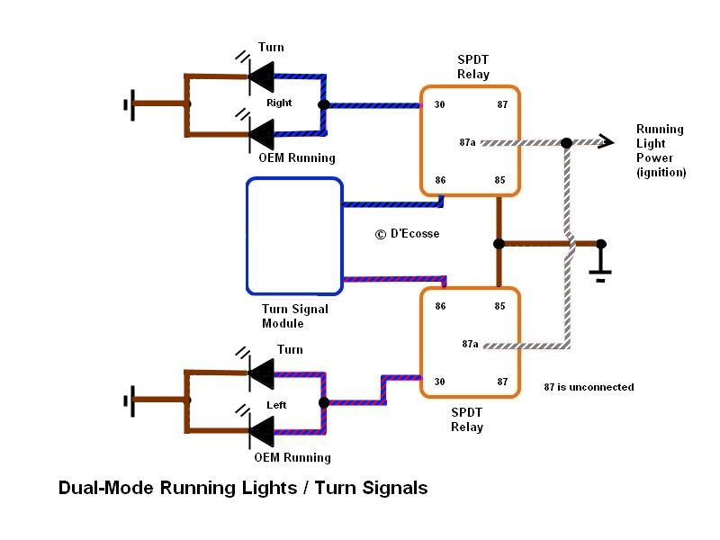Diagram turnsignal/lights Runnin11