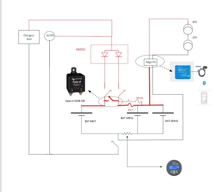 batteries - Liaison entre panneau solaire et batteries - Page 2 8e680a10