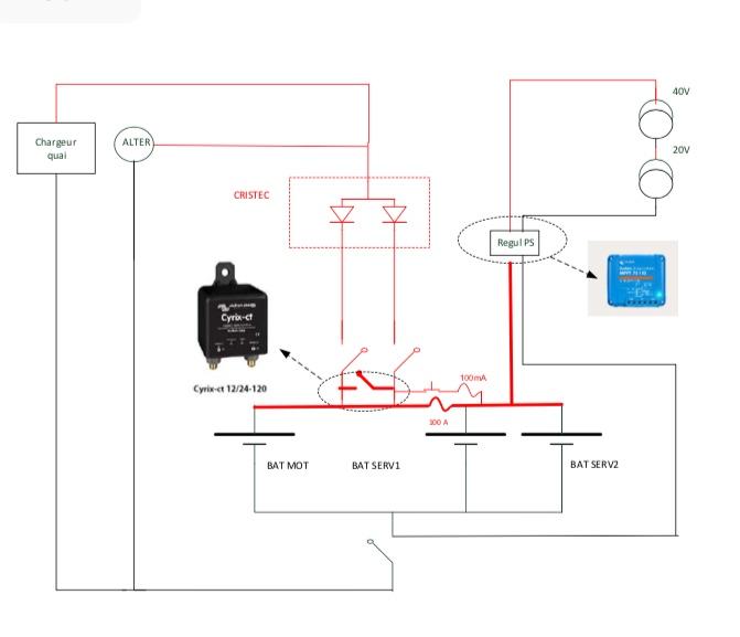 batteries - Liaison entre panneau solaire et batteries - Page 2 Ae47c210