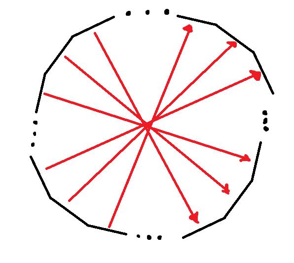 Polígonos Sem_tz13