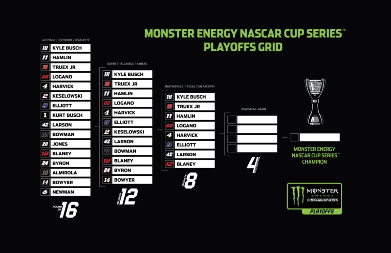 Monster Energy NASCAR Cup - Page 13 06-r1610