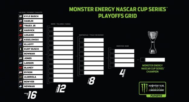 Monster Energy NASCAR Cup - Page 13 2019-m10