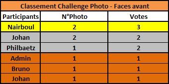 Challenge Photo Auto Passions - Saison 2019 - Page 5 Classe14