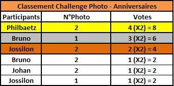Challenge Photo Auto Passions - Saison 2019 - Page 6 Classe16