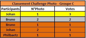 Challenge Photo Auto Passions - Saison 2019 - Page 6 Classe18