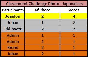 Challenge Photo Auto Passions - Saison 2019 - Page 7 Classe20