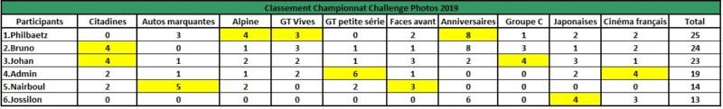 Challenge Photo Auto Passions - Saison 2019 - Page 8 Classe23
