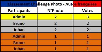 Challenge Photo Auto Passions - Saison 2020 - Page 3 Classe31
