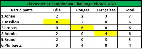 Challenge Photo Auto Passions - Saison 2020 - Page 3 Classe32