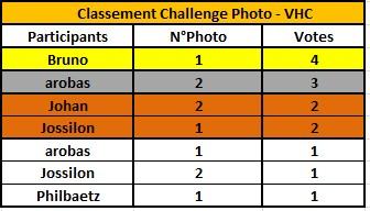 Challenge Photo Auto Passions - Saison 2020 - Page 4 Classe33