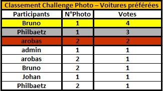 Challenge Photo Auto Passions - Saison 2020 - Page 6 Classe36