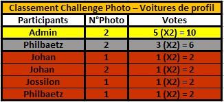 Challenge Photo Auto Passions - Saison 2020 - Page 6 Classe37