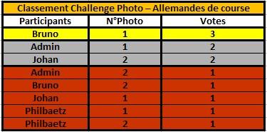 Challenge Photo Auto Passions - Saison 2020 - Page 7 Classe38