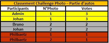 Challenge Photo Auto Passions - Saison 2020 - Page 8 Classe39