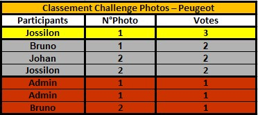 Challenge Photo Auto Passions - Saison 2020 - Page 8 Classe40