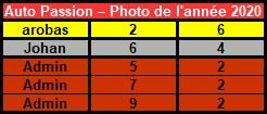 Challenge Photo Auto Passions - Saison 2020 - Page 9 Classe42