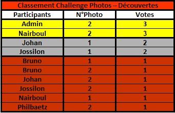 Challenge Photo Auto Passions - Saison 2021 - Page 2 Classe45
