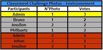 Challenge Photo Auto Passions - Saison 2021 - Page 4 Classe49