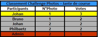 Challenge Photo Auto Passions - Saison 2021 - Page 4 Classe51