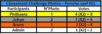 Challenge Photo Auto Passions - Saison 2021 - Page 5 Classe55