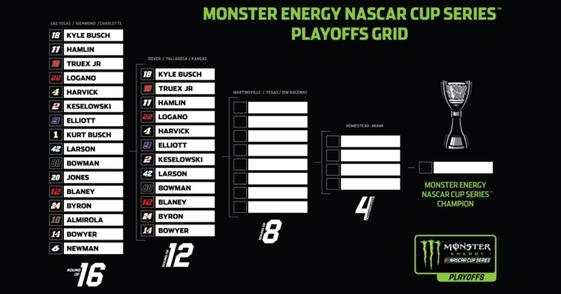 Monster Energy NASCAR Cup - Page 13 Play-o10