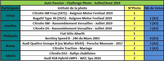 Challenge Photo Auto Passions - Saison 2019 - Page 6 Rzosul13