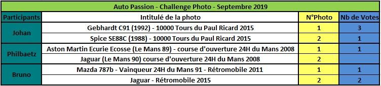 Challenge Photo Auto Passions - Saison 2019 - Page 6 Rzosul14