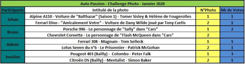 Challenge Photo Auto Passions - Saison 2020 Rzosul18