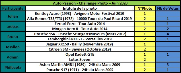 Challenge Photo Auto Passions - Saison 2020 - Page 6 Rzosul24