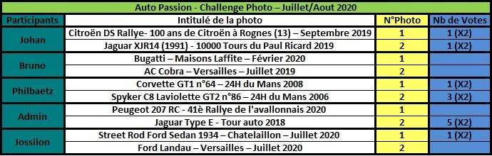 Challenge Photo Auto Passions - Saison 2020 - Page 6 Rzosul26