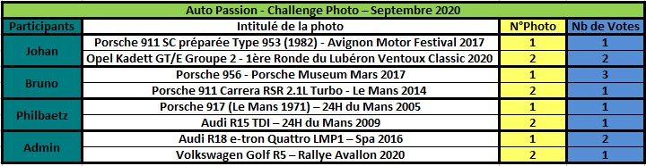 Challenge Photo Auto Passions - Saison 2020 - Page 7 Rzosul27