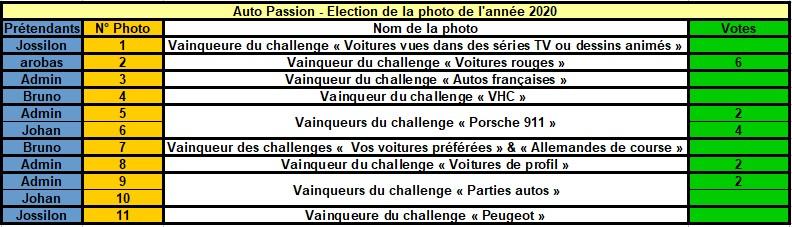 Challenge Photo Auto Passions - Saison 2020 - Page 9 Rzosul32