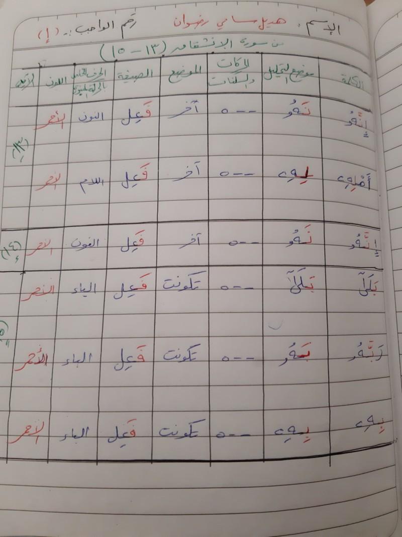 الواجب الأول / الدورة السادسة  - صفحة 2 Eeeoeo10