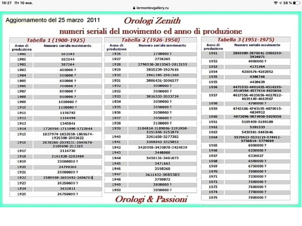 Georges Favre-Jacot  Nr.15624 Eu_oaa10