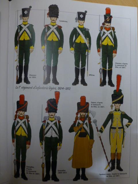 UNIFORMES des ITALIENS combattants dans l'Armée Impériale (1ère partie) P1250851
