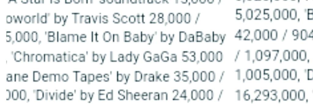 Lady Gaga >>> álbum 'Chromatica' [IV] Cymera10