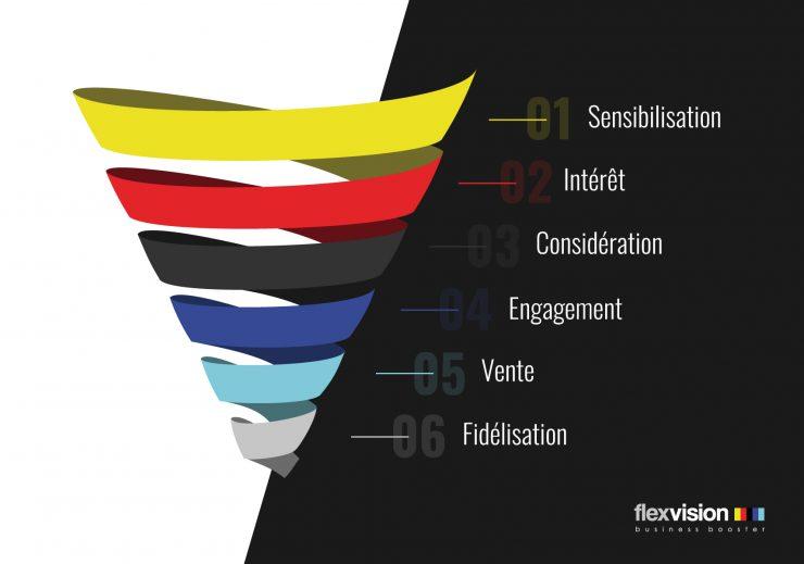 """la communication (dans tous ses supports et ses """"insupportables"""". - Page 5 Flexvi10"""