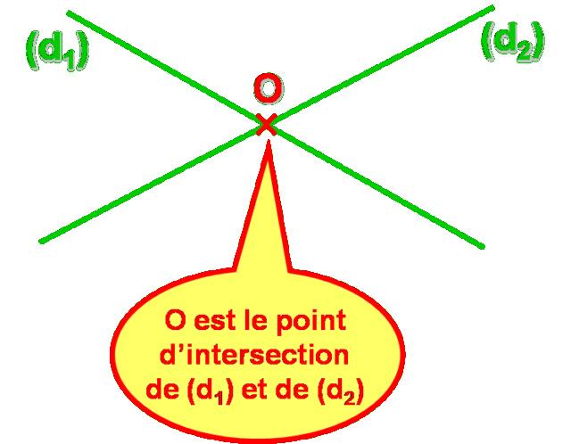Maths et les visions de la vie courante en courant vite..  - Page 2 Geomet11