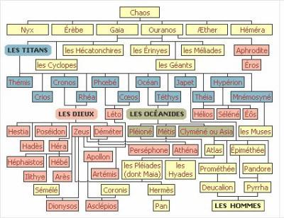 Mythes et mythologies de comptoir. - Page 3 Gzonzo11