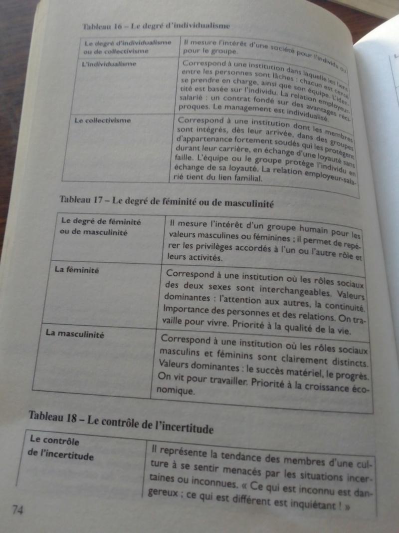 Diplôme de la vie réelle : Révisions.  - Page 2 Img_1067