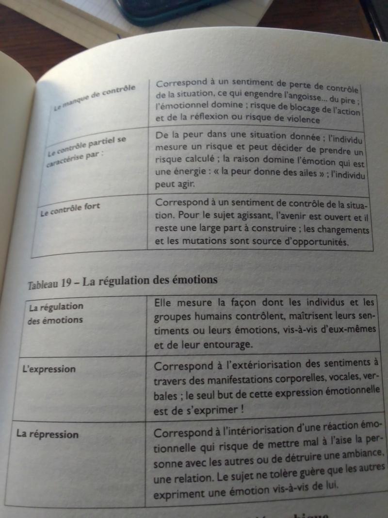 Diplôme de la vie réelle : Révisions.  - Page 2 Img_1071