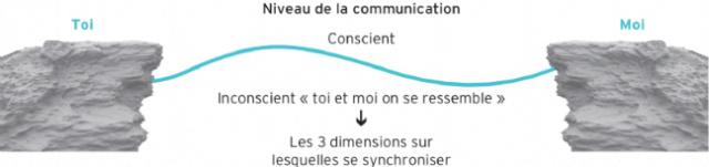 """la communication (dans tous ses supports et ses """"insupportables"""". - Page 5 T_352113"""